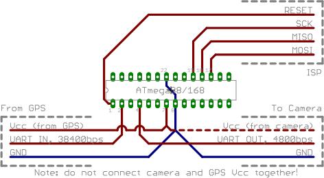 UART Bitrate Converter for GPS on Nikon Cameras | fabiobaltieri