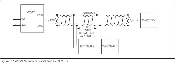 can bus wiring standard wiring schematic diagram Daisy Chain Wiring can bus wiring standard wiring diagram pci express wiring can bus wiring standard